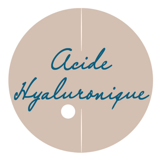 Injections d'acide hyaluronique à Paris - Dr Claude Levy